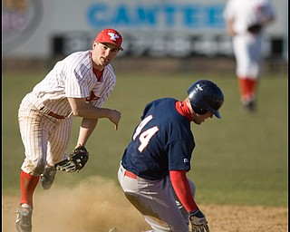 4.2.2008