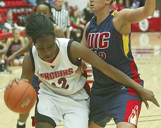 YSU women vs UIC