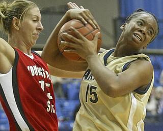 YSU vs Akron Women