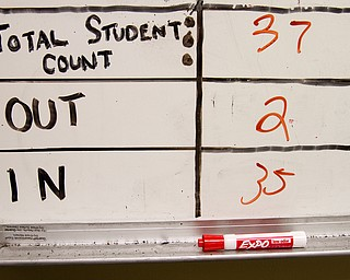 Geoffrey Hauschild|The Vindicator.6.14.2010.A dry erase board in the residence wing of OVTC denotes the number of residents currently at the center, and those that are out for medical, legal, or work related reasons.