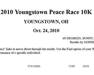 2010 Peace Race 10k