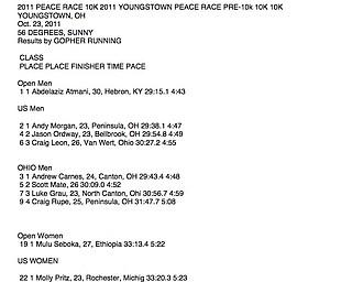 2011 Peace Race 10K