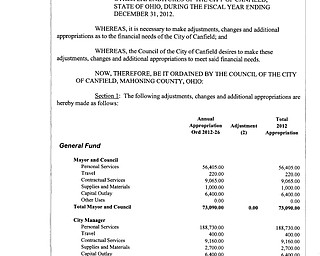 Ordinance 2012-35 Ammended Annual Appropriations