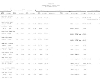 2007 Salary Report