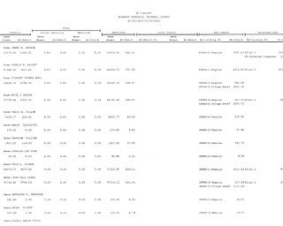 2011 Salary Report
