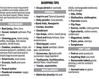 OHC Shopping Tips