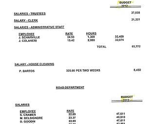 2012 Administration Budget