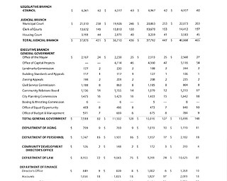 2014 Budget - Cleveland