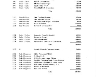 2014 Budget - Youngstown