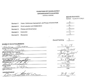 Superintendent's Evaluation for Connie Hathorn