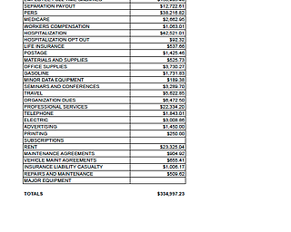ADAS Board Administrative Expenditures 2012-2014