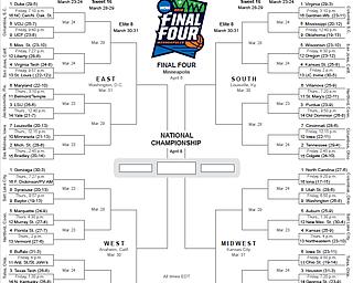 Download your NCAA bracket