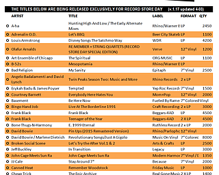 Record Store Day release list