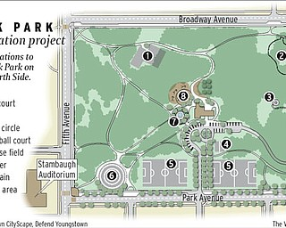 Wick Park Revitalization project