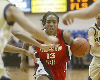YSU vs Akron Women
