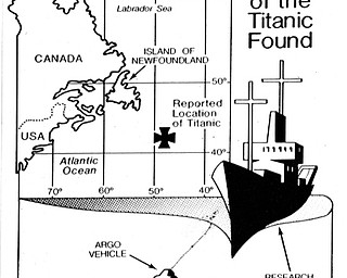 A graphic illustrates the location where the wreck of the Titanic was found upright and intact by scientists September 1, 1985. It lies 560 miles (900 km) west of Newfoundland in water two and a half miles (4000 meters) deep by a navy ship, photographed by cameras on board the unmanned Argo vehicle. The Titanic sank on its maiden voyage April 14, 1912 after an iceberg cut a 300 foot gash in its side, killing 1513 people. 700 managed to survive. (AP Photo)