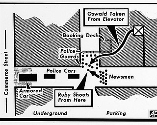 This diagram shows how Lee Harvey Oswald, suspected assassin of Pres. John F. Kennedy, was  slain while being transferred to the county jail, Nov. 24, 1963.  He was brought down the elevator en route to an armored car at Commerce Street  when gunned down by Jack Ruby.  Oswald died a short time later in the hospital.