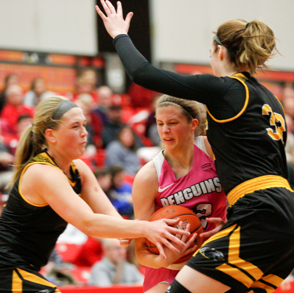 YSU v. Milwaukee Women's Basketball